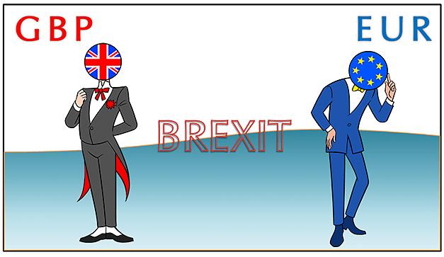GBP vs EURO